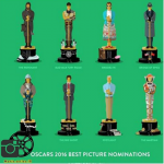 Sectional voting explains why a Best Picture nomination doesn't necessarily mean a Best Director nomination. (Photo: Instagram, @movie.series.ir)