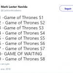 Game of Waiting will be the worst, by far! (Photo: Twitter)